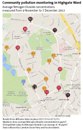 Highgate pollution map